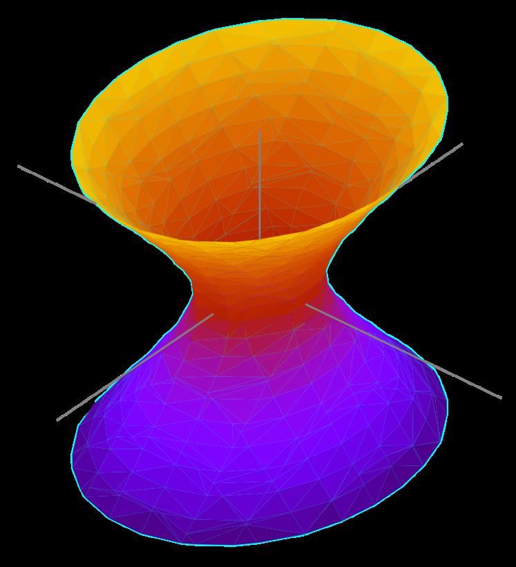 https://upload.wikimedia.org/wikipedia/commons/thumb/f/ff/HyperboloidOfOneSheet.svg/800px-HyperboloidOfOneSheet.svg.png